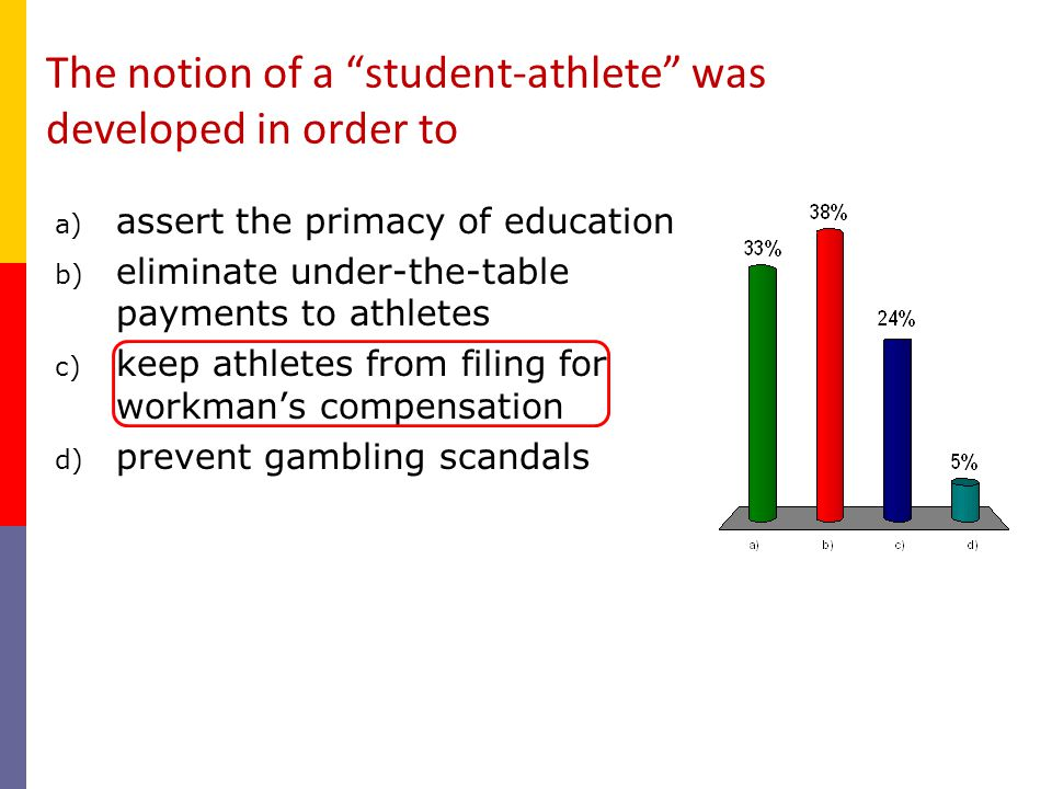 The University of Michigan's Athletic Department cannot break even because a) it is very poorly run.