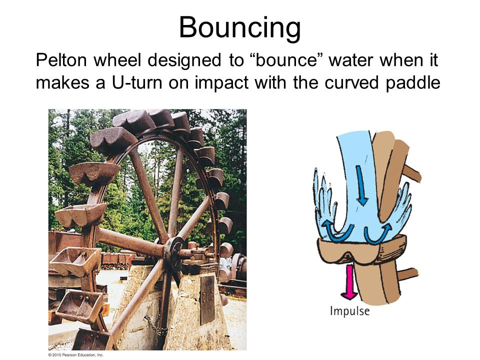 """Bouncing Pelton wheel designed to """"bounce"""" water when it makes a U-turn on impact with the curved paddle"""