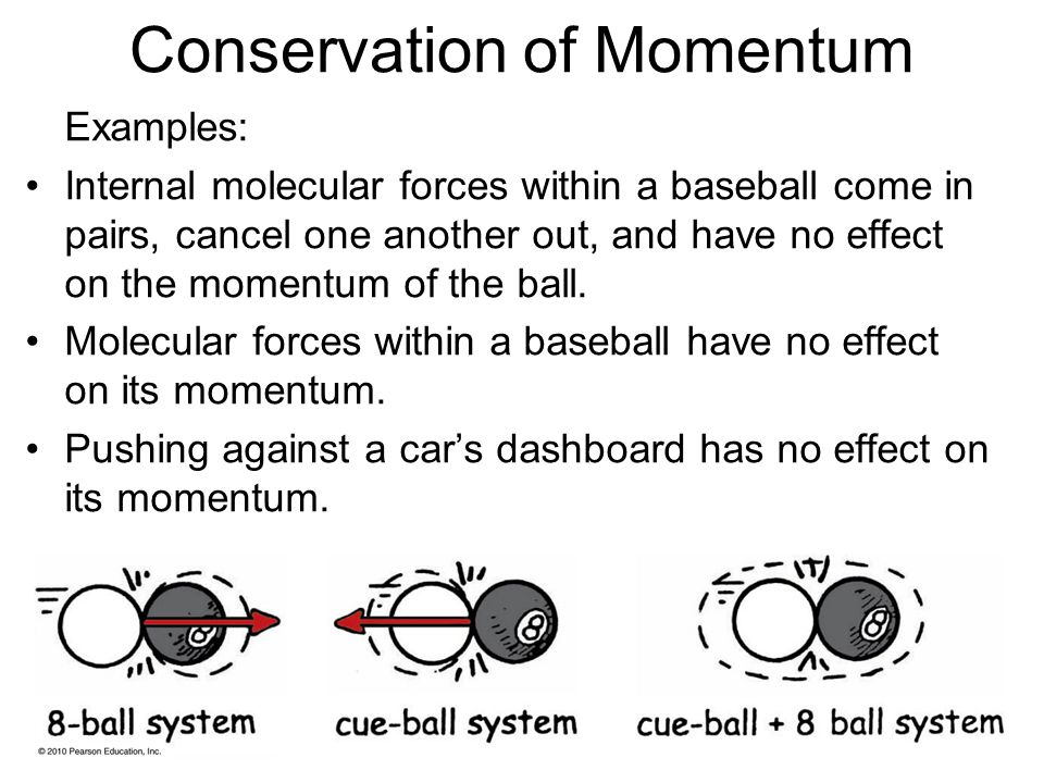 Conservation of Momentum Examples: Internal molecular forces within a baseball come in pairs, cancel one another out, and have no effect on the moment