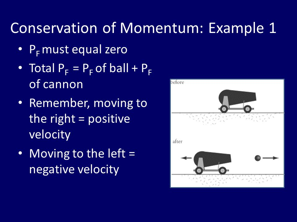 Conservation of Momentum: Example 1 P F must equal zero Total P F = P F of ball + P F of cannon Remember, moving to the right = positive velocity Moving to the left = negative velocity