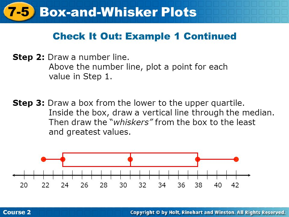 Check It Out: Example 1 Continued Course 2 7-5 Box-and-Whisker Plots Step 2: Draw a number line. 20 22 24 26 28 30 32 34 36 38 40 42 Above the number