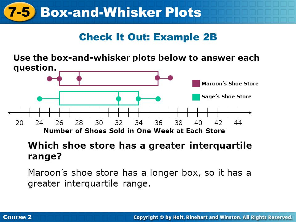 Use the box-and-whisker plots below to answer each question. Check It Out: Example 2B Course 2 7-5 Box-and-Whisker Plots Which shoe store has a greate