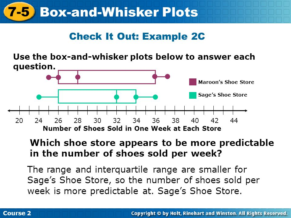 Use the box-and-whisker plots below to answer each question. Check It Out: Example 2C Course 2 7-5 Box-and-Whisker Plots Which shoe store appears to b