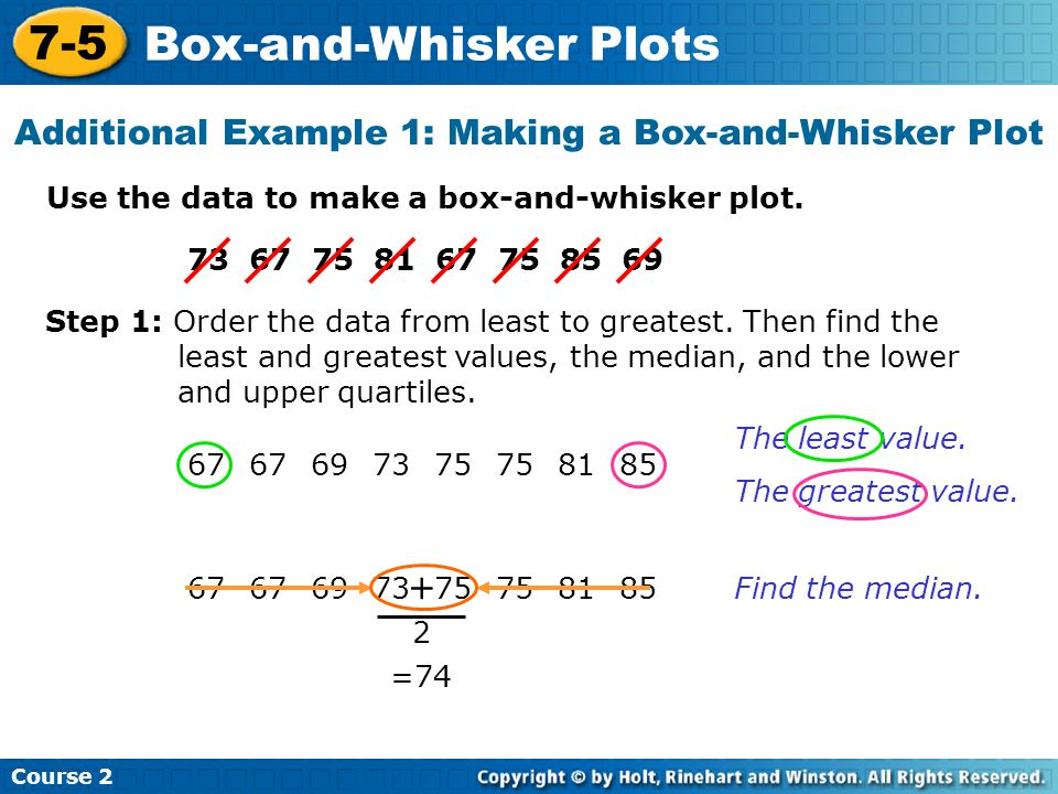 Use the data to make a box-and-whisker plot. Additional Example 1: Making a Box-and-Whisker Plot Course 2 7-5 Box-and-Whisker Plots 73 67 75 81 67 75