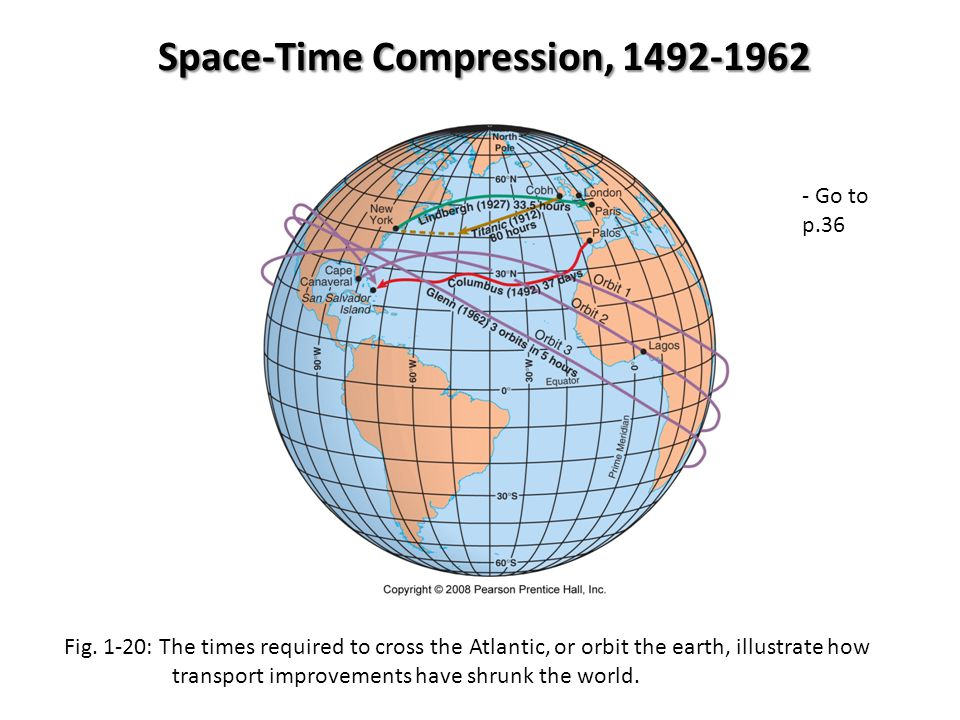 an analysis of time space compression Time compression and saving rates same space of time seems shorter as we grow olderfl our analysis departs from this strand of literature in two ways.