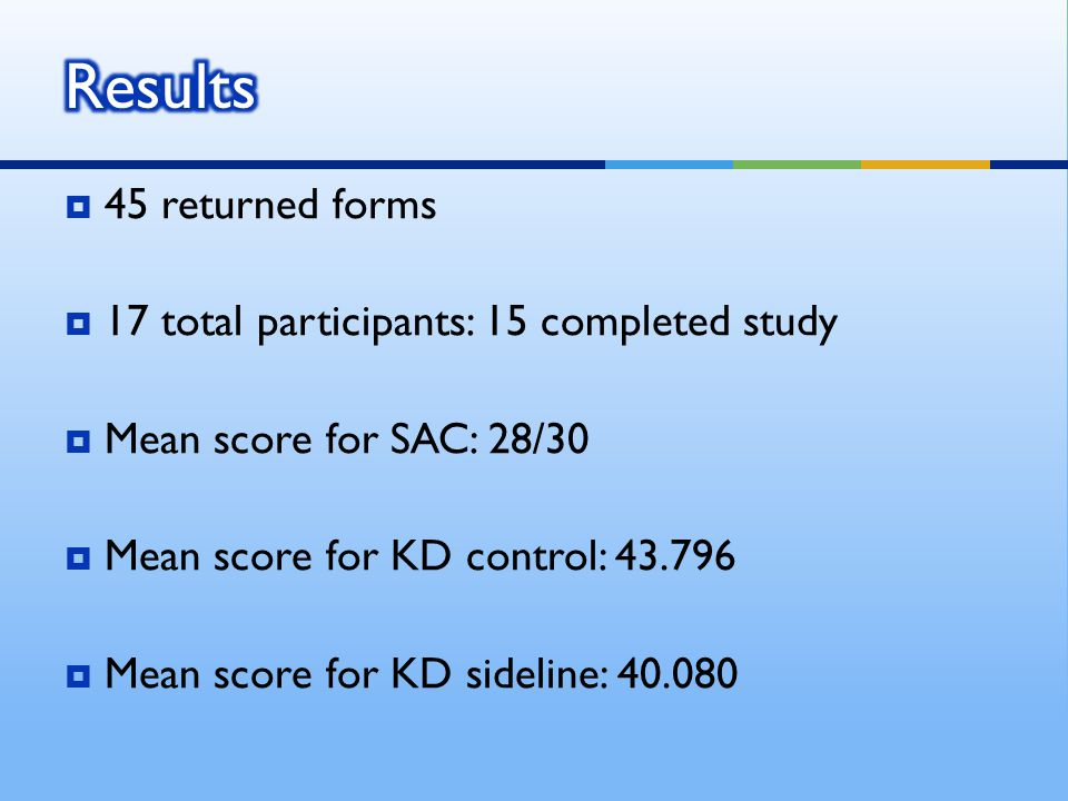  45 returned forms  17 total participants: 15 completed study  Mean score for SAC: 28/30  Mean score for KD control: 43.796  Mean score for KD si