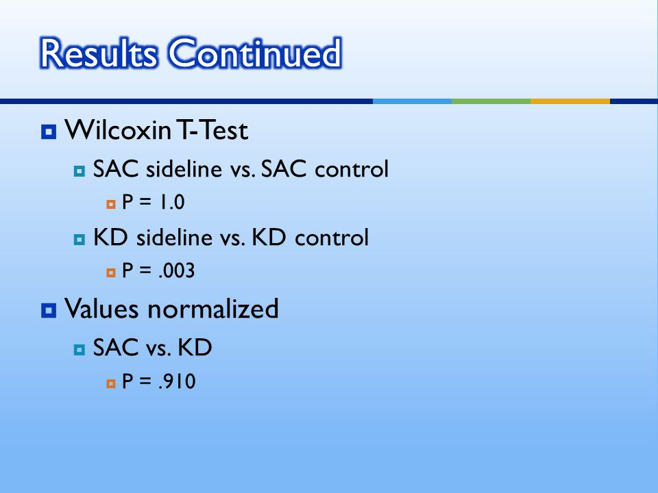 Wilcoxin T-Test  SAC sideline vs. SAC control  P = 1.0  KD sideline vs. KD control  P =.003  Values normalized  SAC vs. KD  P =.910