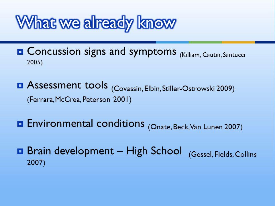  Concussion signs and symptoms (Killiam, Cautin, Santucci 2005)  Assessment tools (Covassin, Elbin, Stiller-Ostrowski 2009) (Ferrara, McCrea, Peterson 2001)  Environmental conditions (Onate, Beck, Van Lunen 2007)  Brain development – High School (Gessel, Fields, Collins 2007)