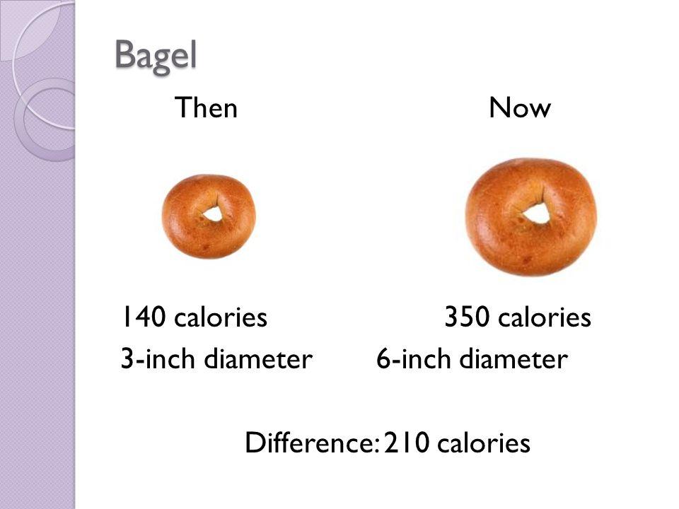 Bagel Then Now 140 calories 350 calories 3-inch diameter 6-inch diameter Difference: 210 calories