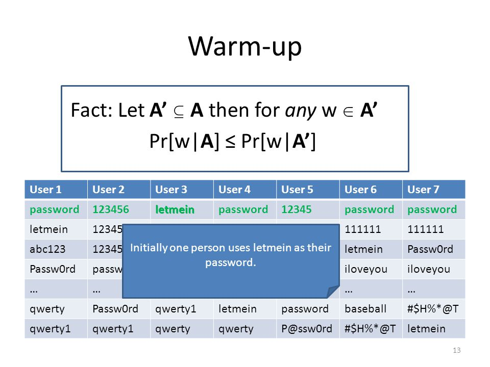 Warm-up Fact: Let A'  A then for any w  A' Pr[w|A] ≤ Pr[w|A'] User 1User 2User 3User 4User 5User 6User 7 password123456letmeinpassword12345password letmein12345password111111123456111111 abc12312345678baseballPassw0rd12345678letmeinPassw0rd passwordPassw0rdabc123baseballiloveyou ………………… qwertyPassw0rdqwerty1letmeinpasswordbaseball#$H%*@T qwerty1 qwerty P@ssw0rd#$H%*@Tletmein Initially one person uses letmein as their password.