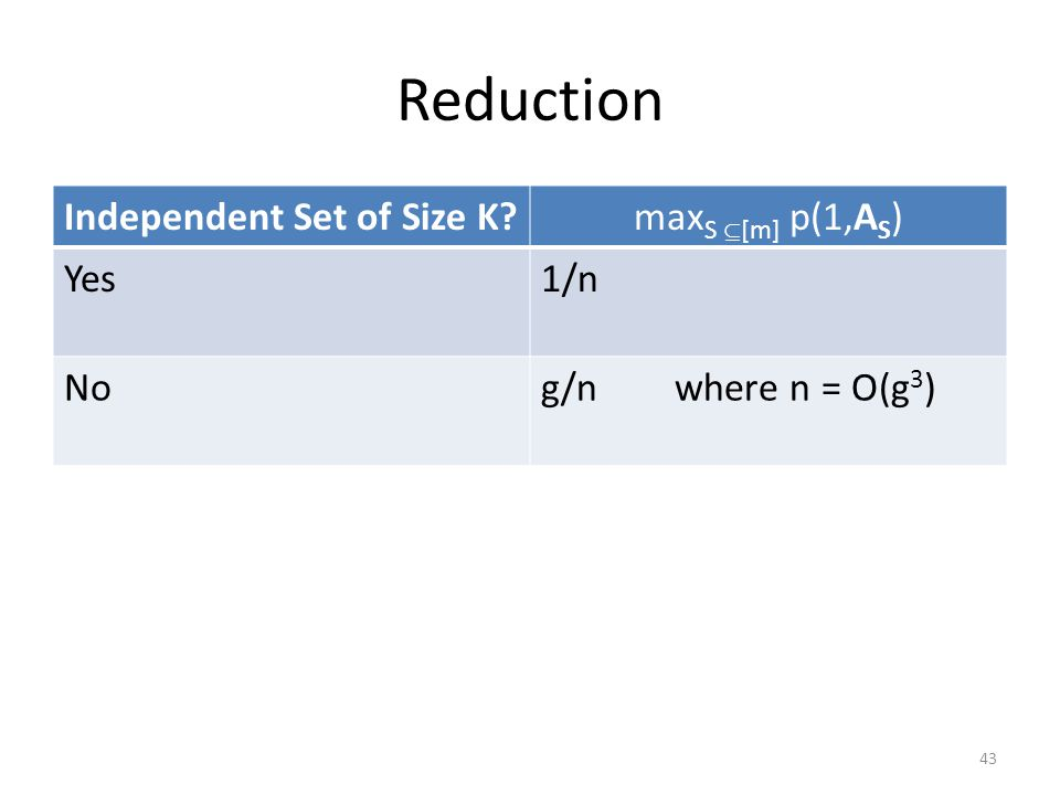 Reduction Independent Set of Size K?max S  [m] p(1,A S ) Yes1/n Nog/n where n = O(g 3 ) 43