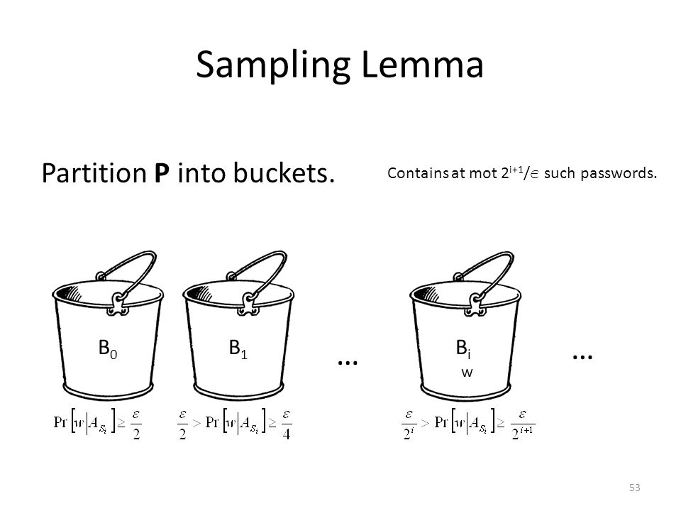 Sampling Lemma Partition P into buckets.
