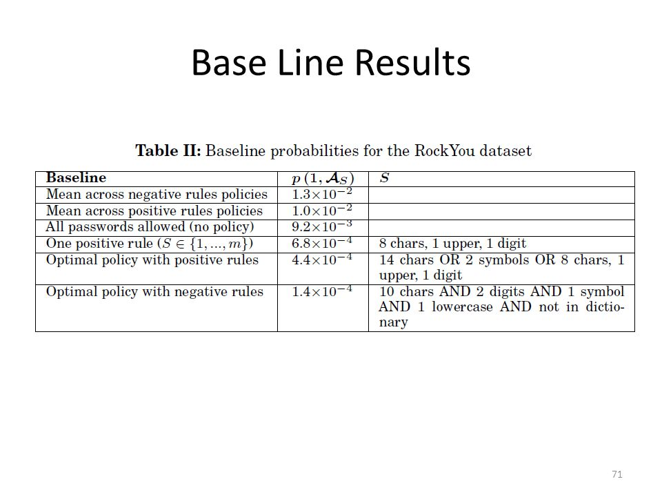 Base Line Results 71