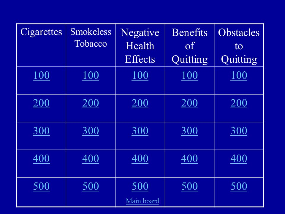 Main board Cigarettes Smokeless Tobacco Negative Health Effects Benefits of Quitting Obstacles to Quitting 100 200 300 400 500
