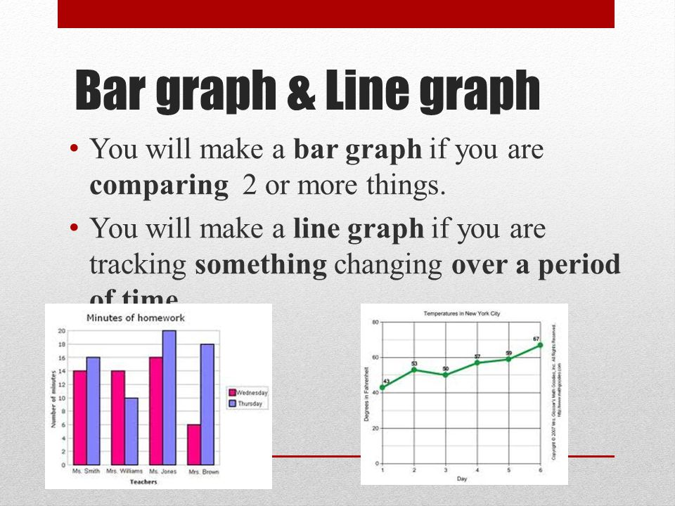 Bar graph & Line graph You will make a bar graph if you are comparing 2 or more things.