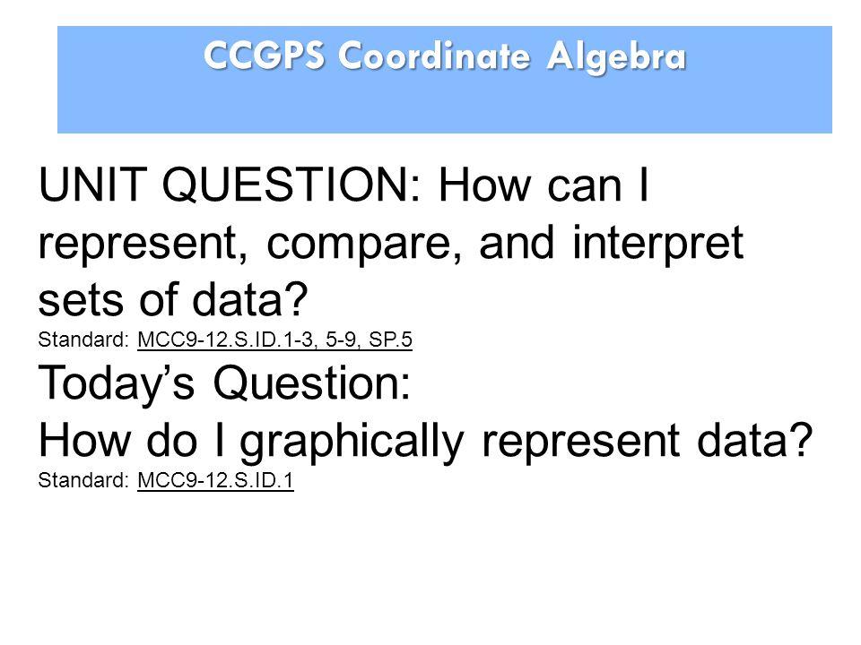 CCGPS Coordinate Algebra UNIT QUESTION: How can I represent, compare, and interpret sets of data? Standard: MCC9-12.S.ID.1-3, 5-9, SP.5 Today's Questi