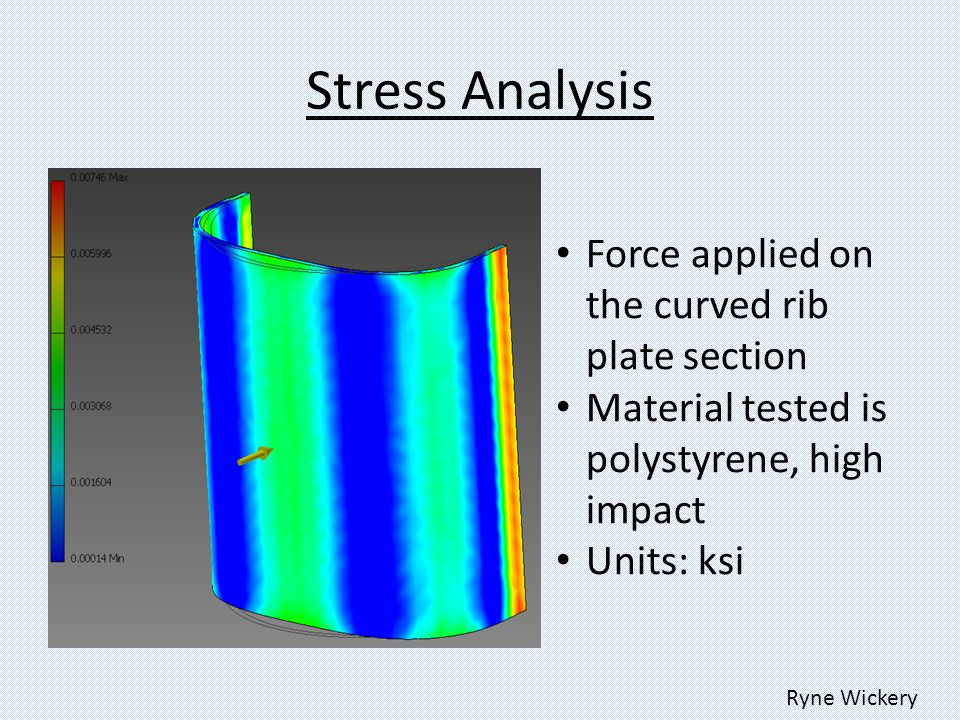 Stress Analysis Force applied on the curved rib plate section Material tested is polystyrene, high impact Units: ksi Ryne Wickery