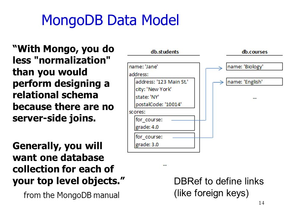 MongoDB Data Model With Mongo, you do less normalization than you would perform designing a relational schema because there are no server-side joins.
