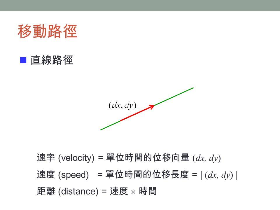 移動路徑 直線路徑 速率 (velocity) = 單位時間的位移向量 (dx, dy) 速度 (speed) = 單位時間的位移長度 = | (dx, dy) | 距離 (distance) = 速度  時間