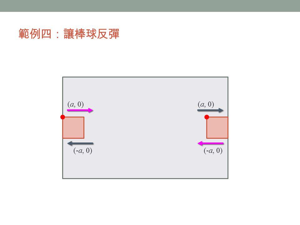 範例四:讓棒球反彈 (a, 0) (-a, 0) (a, 0) (-a, 0)