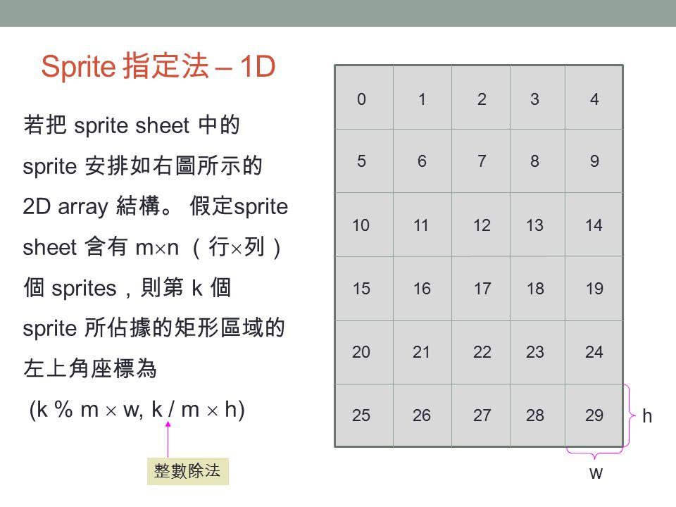 Sprite 指定法 – 1D 若把 sprite sheet 中的 sprite 安排如右圖所示的 2D array 結構。 假定 sprite sheet 含有 m  n (行  列) 個 sprites ,則第 k 個 sprite 所佔據的矩形區域的 左上角座標為 (k % m  w, k / m  h) 01234 h w 56789 1011121314 1516171819 2021222324 2526272829 整數除法