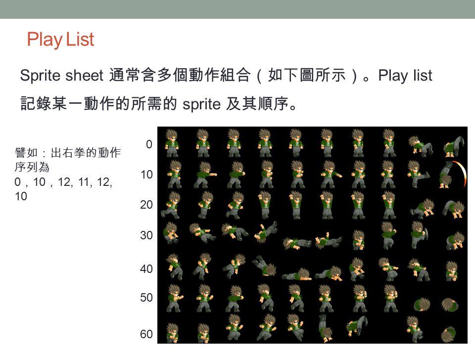 Play List Sprite sheet 通常含多個動作組合(如下圖所示)。 Play list 記錄某一動作的所需的 sprite 及其順序。 譬如:出右拳的動作 序列為 0 , 10 , 12, 11, 12, 10 0 10 20 30 40 50 60