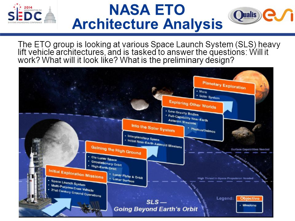 NASA ETO Architecture Analysis The ETO group is looking at various Space Launch System (SLS) heavy lift vehicle architectures, and is tasked to answer the questions: Will it work.