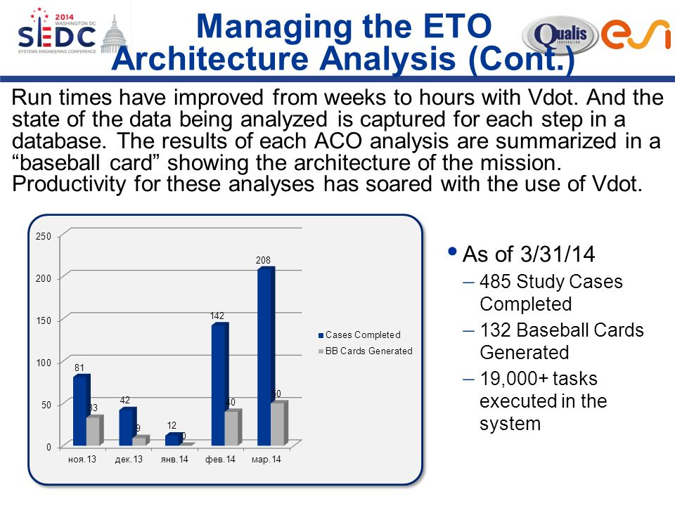 Managing the ETO Architecture Analysis (Cont.) Run times have improved from weeks to hours with Vdot.