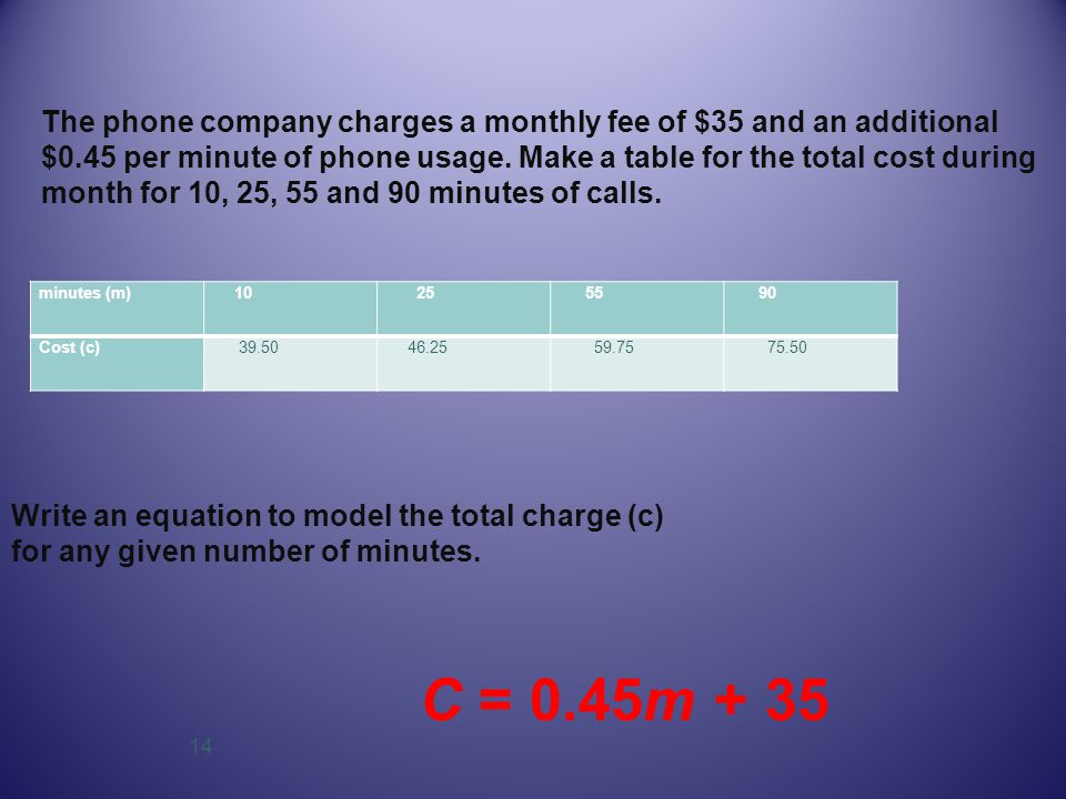 14 The phone company charges a monthly fee of $35 and an additional $0.45 per minute of phone usage. Make a table for the total cost during month for