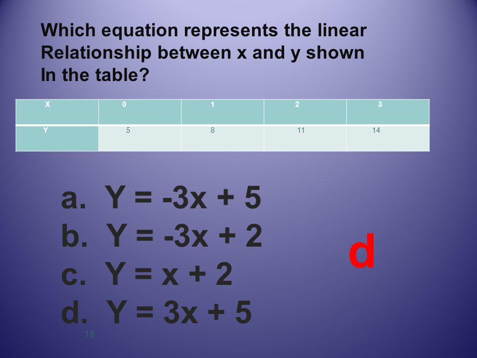 16 Which equation represents the linear Relationship between x and y shown In the table? X 0 1 2 3 Y 5 8 11 14 a. Y = -3x + 5 b. Y = -3x + 2 c. Y = x