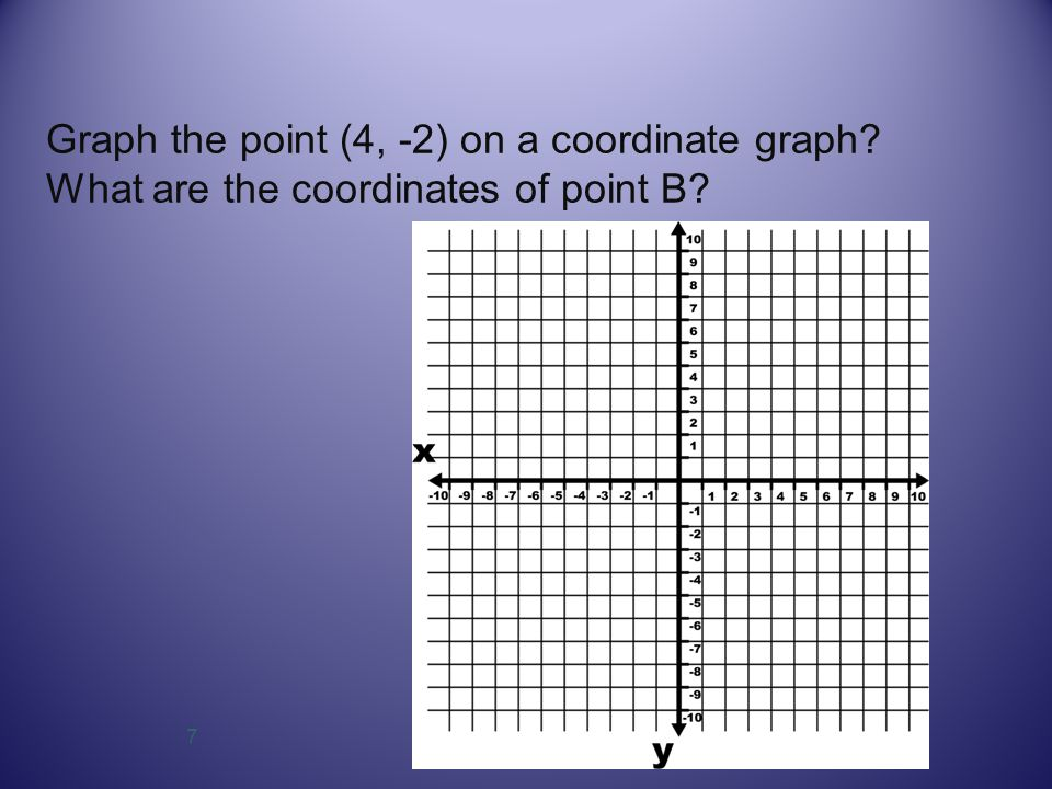 7 Graph the point (4, -2) on a coordinate graph? What are the coordinates of point B?