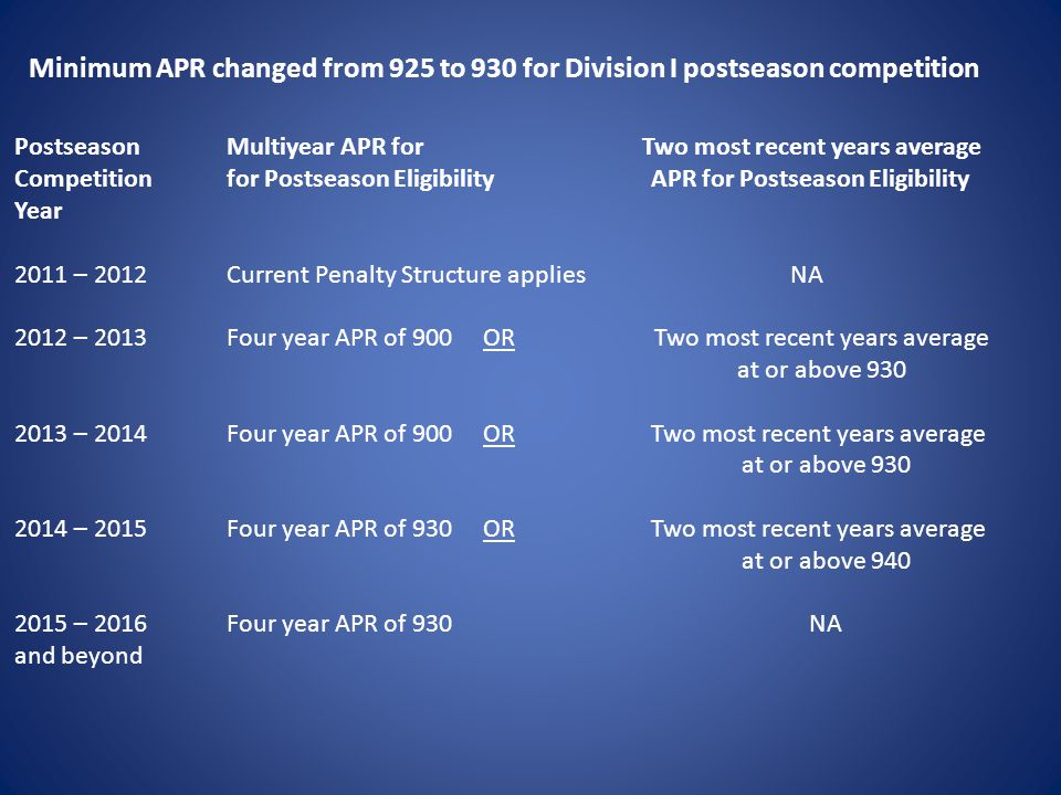 Minimum APR changed from 925 to 930 for Division I postseason competition Postseason Multiyear APR for Two most recent years average Competition for Postseason EligibilityAPR for Postseason Eligibility Year 2011 – 2012Current Penalty Structure applies NA 2012 – 2013Four year APR of 900 OR Two most recent years average at or above 930 2013 – 2014Four year APR of 900 ORTwo most recent years average at or above 930 2014 – 2015Four year APR of 930 ORTwo most recent years average at or above 940 2015 – 2016 Four year APR of 930 NA and beyond