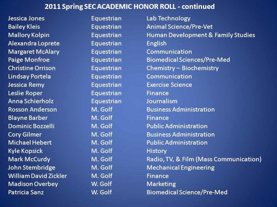 2011 Spring SEC ACADEMIC HONOR ROLL - continued Jessica JonesEquestrianLab Technology Bailey KleisEquestrianAnimal Science/Pre-Vet Mallory KolpinEques