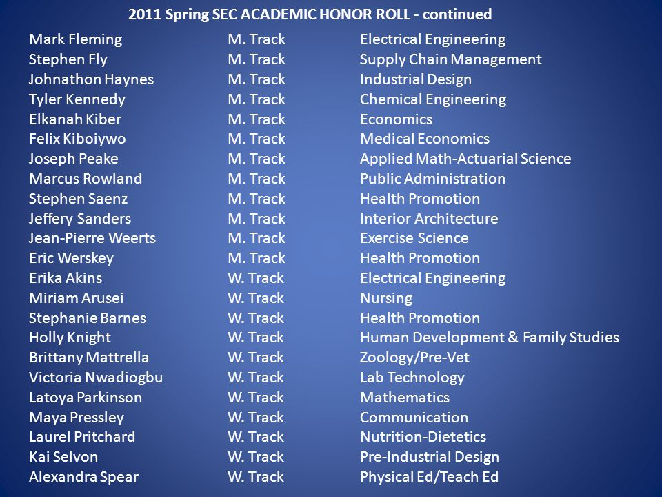 2011 Spring SEC ACADEMIC HONOR ROLL - continued Mark FlemingM.