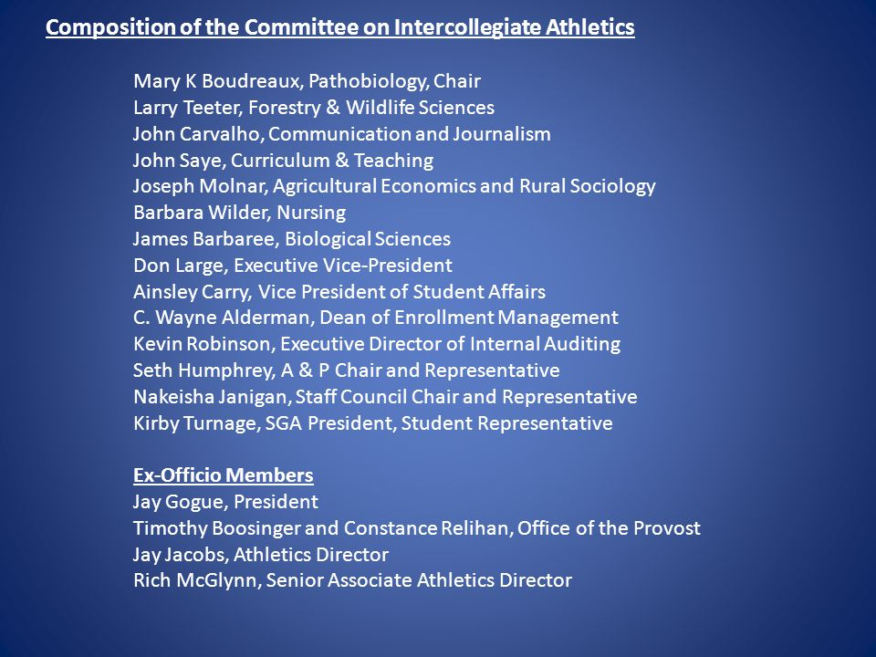 Composition of the Committee on Intercollegiate Athletics Mary K Boudreaux, Pathobiology, Chair Larry Teeter, Forestry & Wildlife Sciences John Carvalho, Communication and Journalism John Saye, Curriculum & Teaching Joseph Molnar, Agricultural Economics and Rural Sociology Barbara Wilder, Nursing James Barbaree, Biological Sciences Don Large, Executive Vice-President Ainsley Carry, Vice President of Student Affairs C.