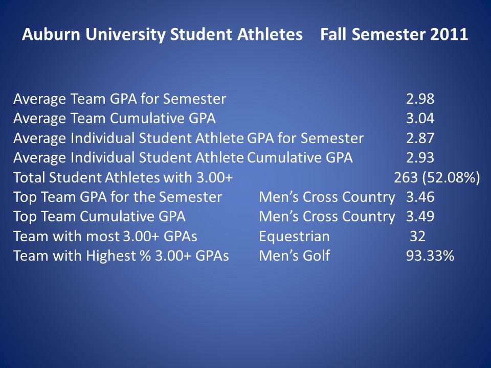 Auburn University Student Athletes Fall Semester 2011 Average Team GPA for Semester2.98 Average Team Cumulative GPA3.04 Average Individual Student Ath
