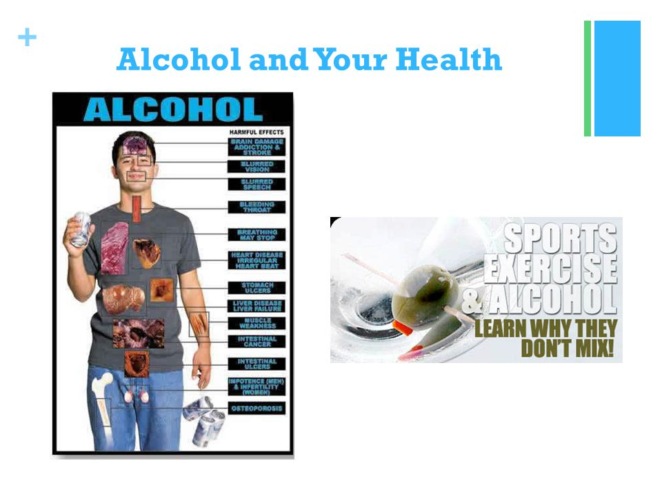 + Alcohol and Your Health