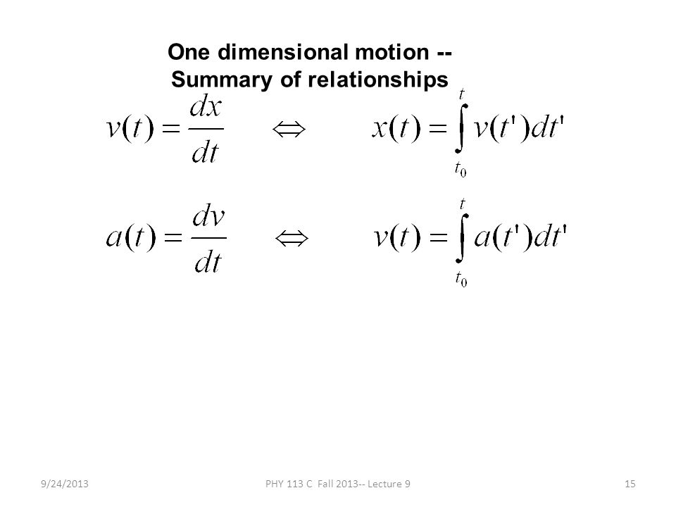 9/24/2013PHY 113 C Fall 2013-- Lecture 915 One dimensional motion -- Summary of relationships