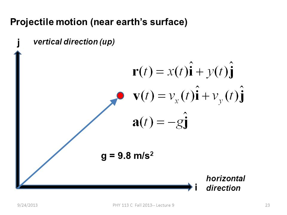 9/24/2013PHY 113 C Fall 2013-- Lecture 923 Projectile motion (near earth's surface) i j vertical direction (up) horizontal direction g = 9.8 m/s 2