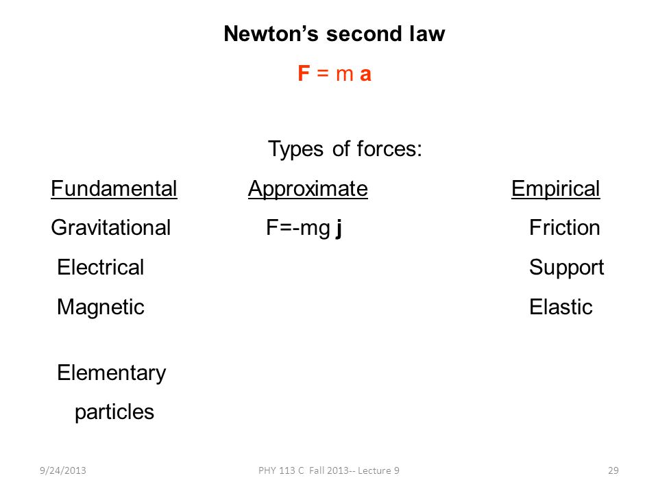 9/24/2013PHY 113 C Fall 2013-- Lecture 929 Newton's second law F = m a Types of forces: Fundamental Approximate Empirical Gravitational F=-mg j Friction Electrical Support Magnetic Elastic Elementary particles