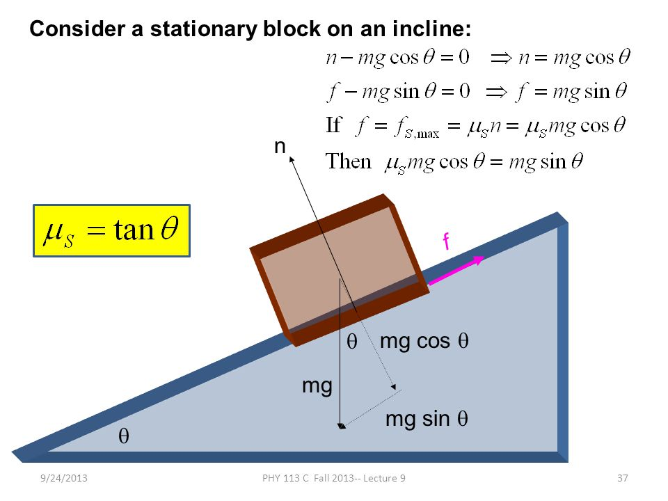 9/24/2013PHY 113 C Fall 2013-- Lecture 937 mg f n  mg sin  mg cos  Consider a stationary block on an incline: 