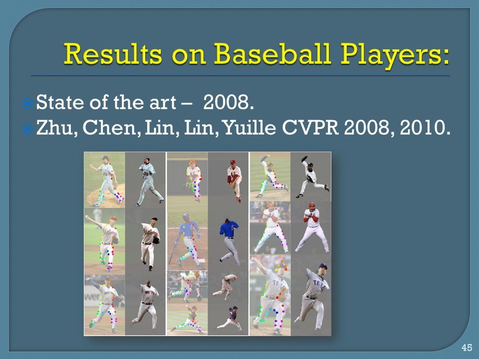  State of the art – 2008.  Zhu, Chen, Lin, Lin, Yuille CVPR 2008, 2010. 45