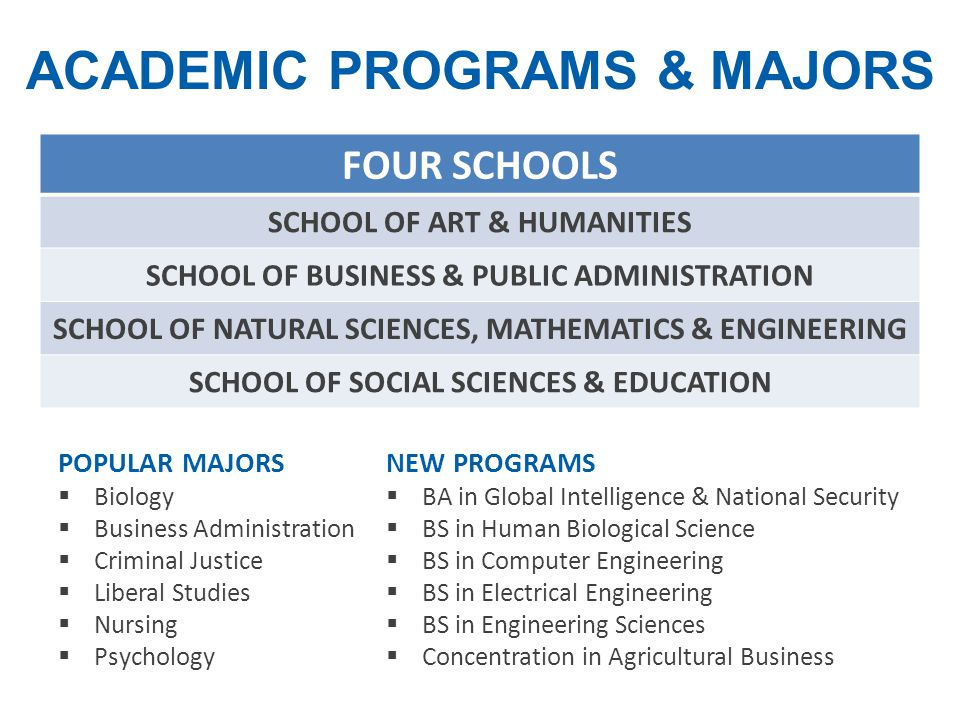 ACADEMIC PROGRAMS & MAJORS POPULAR MAJORS  Biology  Business Administration  Criminal Justice  Liberal Studies  Nursing  Psychology NEW PROGRAMS  BA in Global Intelligence & National Security  BS in Human Biological Science  BS in Computer Engineering  BS in Electrical Engineering  BS in Engineering Sciences  Concentration in Agricultural Business FOUR SCHOOLS SCHOOL OF ART & HUMANITIES SCHOOL OF BUSINESS & PUBLIC ADMINISTRATION SCHOOL OF NATURAL SCIENCES, MATHEMATICS & ENGINEERING SCHOOL OF SOCIAL SCIENCES & EDUCATION