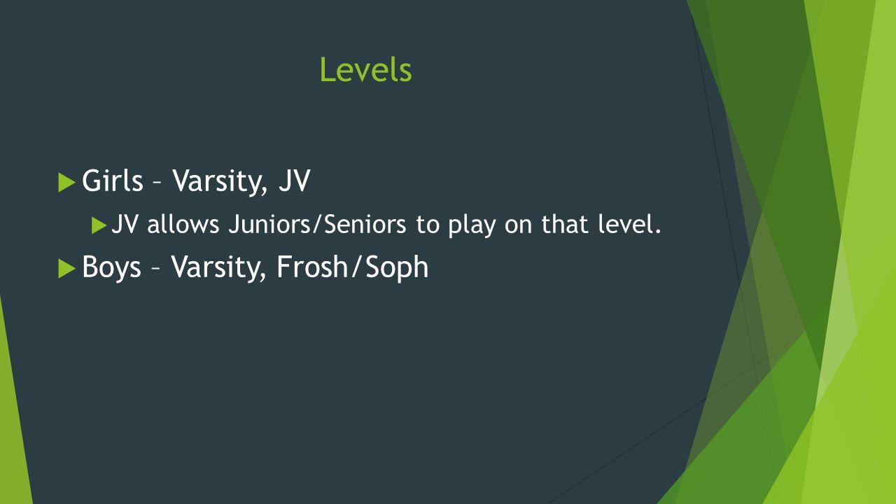 Levels  Girls – Varsity, JV  JV allows Juniors/Seniors to play on that level.
