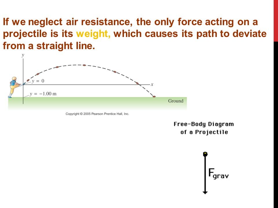 3.24 A baseball is thrown with an initial velocity of 120 m/s at an angle of 40  above the horizontal.