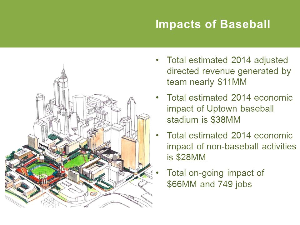 Total estimated 2014 adjusted directed revenue generated by team nearly $11MM Total estimated 2014 economic impact of Uptown baseball stadium is $38MM Total estimated 2014 economic impact of non-baseball activities is $28MM Total on-going impact of $66MM and 749 jobs