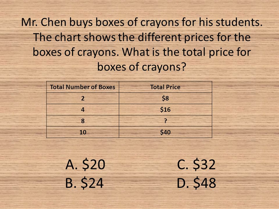 Mr. Chen buys boxes of crayons for his students. The chart shows the different prices for the boxes of crayons. What is the total price for boxes of c