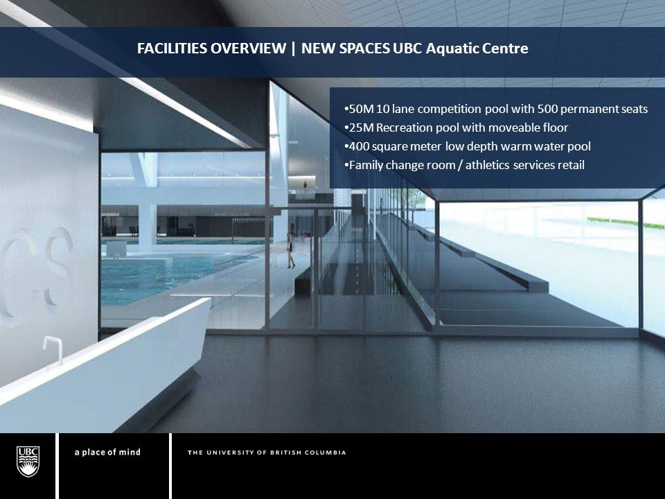 FACILITIES OVERVIEW | NEW SPACES UBC Aquatic Centre 50M 10 lane competition pool with 500 permanent seats 25M Recreation pool with moveable floor 400