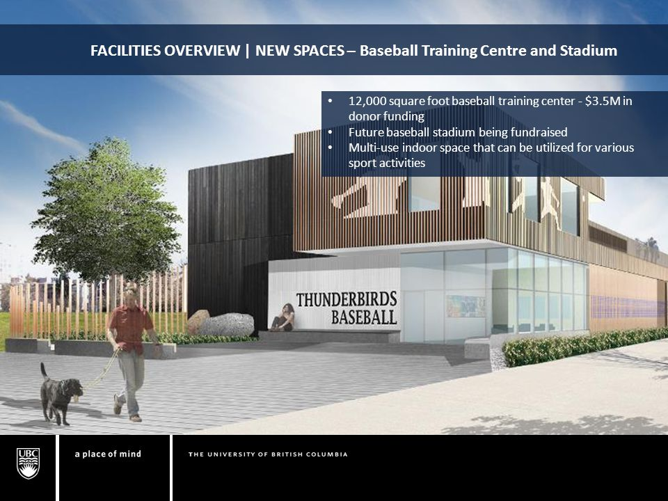 FACILITIES OVERVIEW | NEW SPACES – Baseball Training Centre and Stadium 12,000 square foot baseball training center - $3.5M in donor funding Future ba