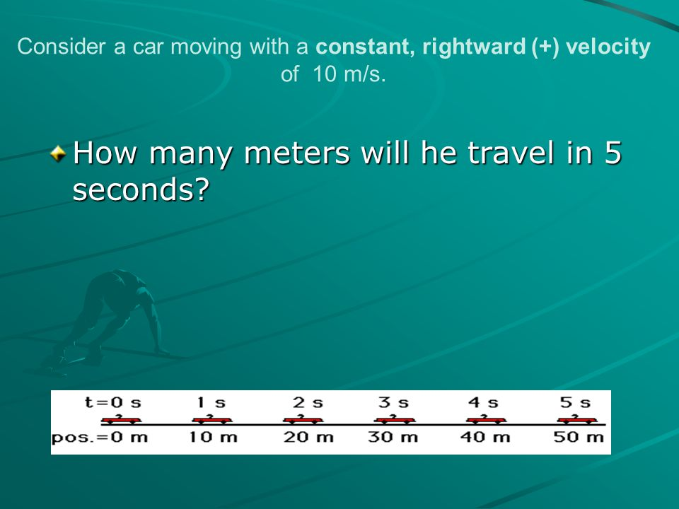 Consider a car moving with a constant, rightward (+) velocity of 10 m/s. How many meters will he travel in 5 seconds?